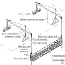 Platform suspended cradle aluminum working platform ZLP