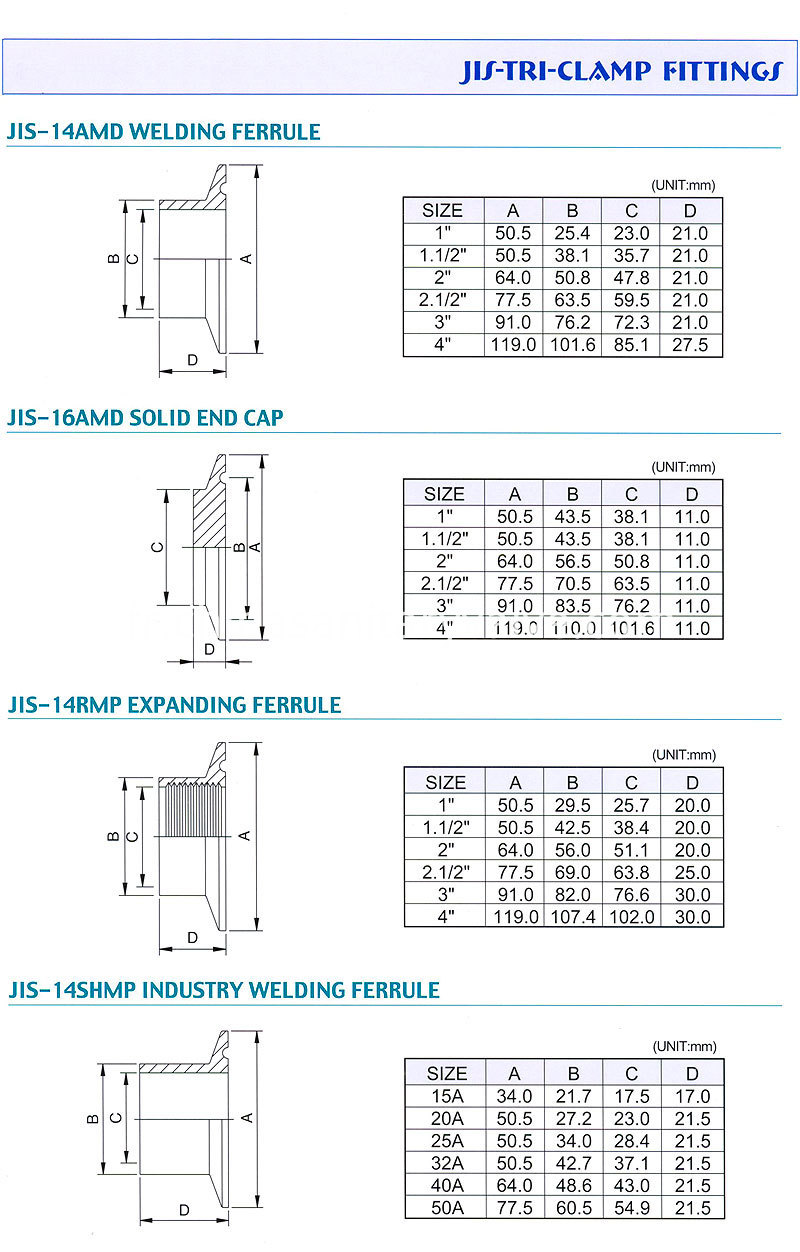 jis-tri-clamp-fittings-16__i3l_1__15[1]