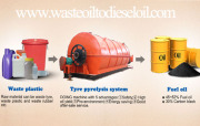 Used plastic to fuel oil pyrolysis plant for sale
