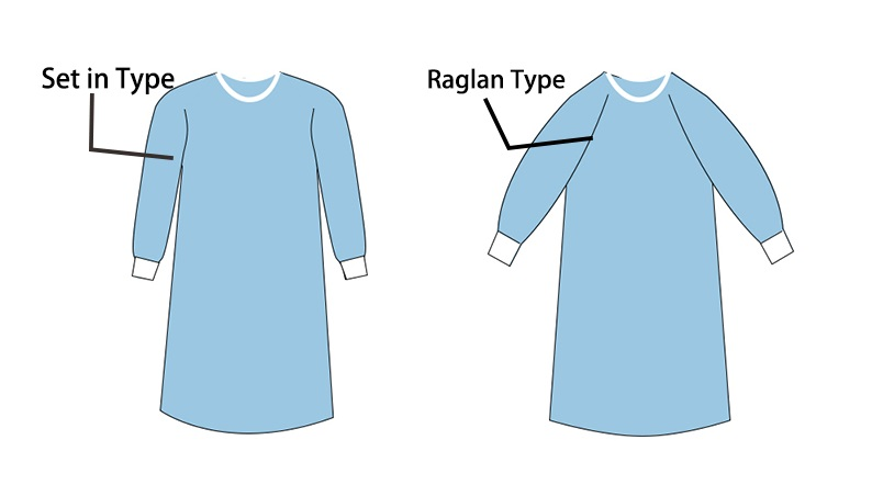 surgical-gown-types