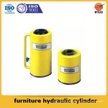 Tipos de muebles cilindro hidráulico