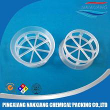 Plastic Casade ring for plastic random packing