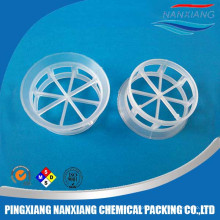Anel Casade de plástico para embalagem aleatória de plástico