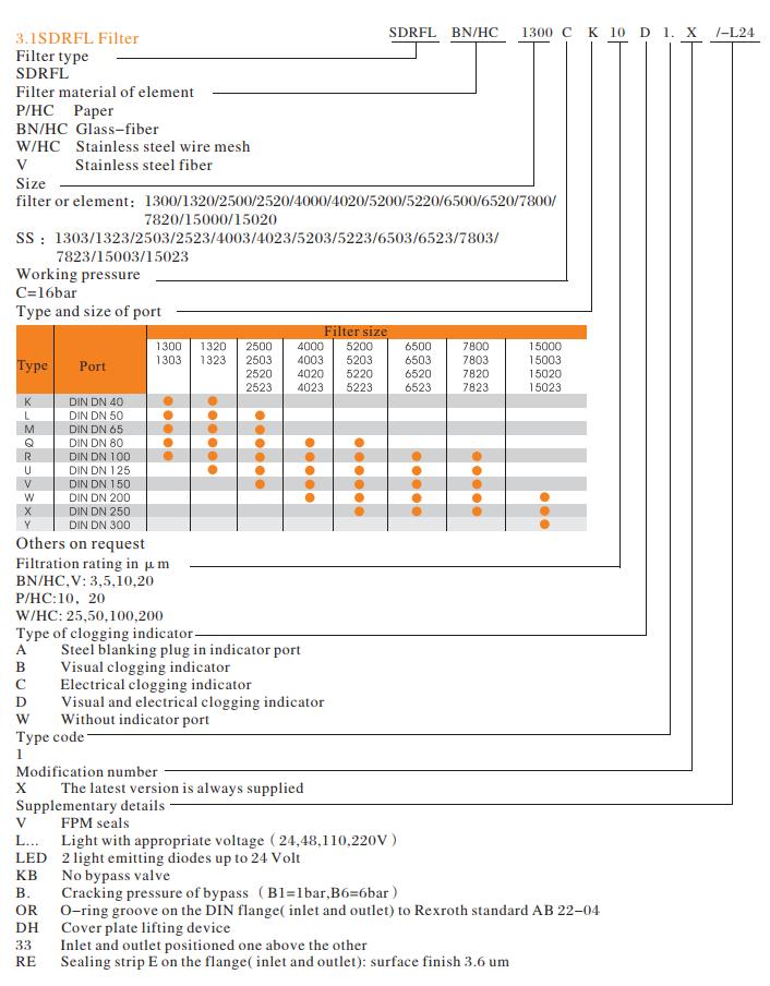 RFL W mode code