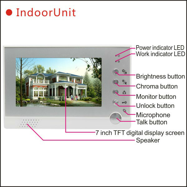 Front Door Camera and Intercom