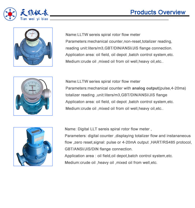 LLTWS series crude oil unloading flow meter package