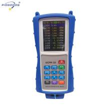 Fornecedor de china medidor de energia CWDM