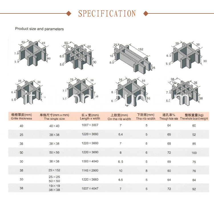 specifications of fiberglass grating
