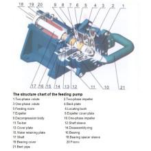 Bomba centrífuga resistente à corrosão resistente à abrasão da pasta