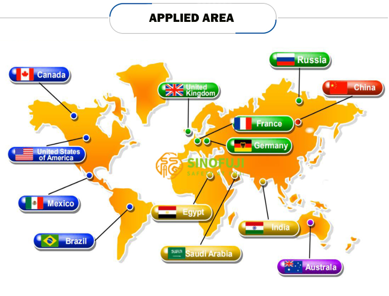 Applied Area