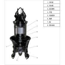 Pompe de débit axiale submersible fiable