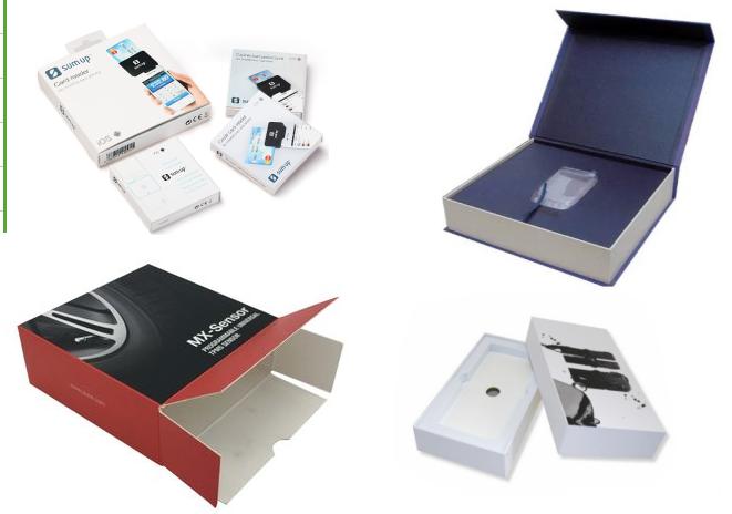 Car accessory box