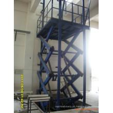 Plataforma de elevação em tesoura fixa Sjg2.0-2