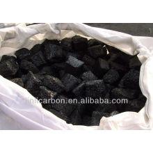 Graphite Electrode Paste for ferrosilicon manufacture