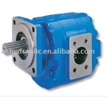 Pompe à engrenages hydraulique P7600 commercial