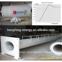 Hot sale for 30kw horizontal axis wind turbine
