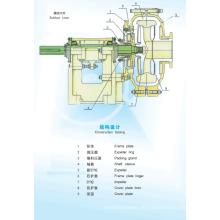 Schlammpumpe für Pumpe mit niedrigem Abrieb