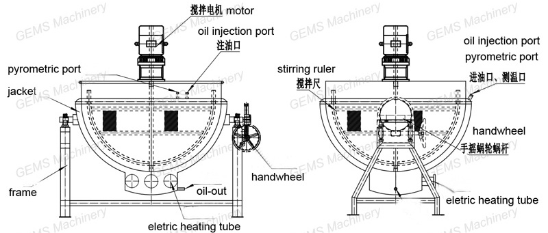 drawing of jacketed kettle