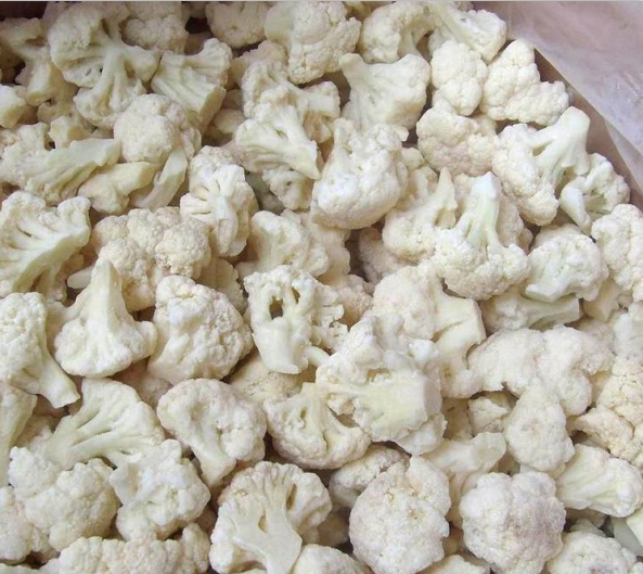Nutrition of Frozen Cauliflower