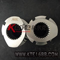 factory price twin screw extruder screw element