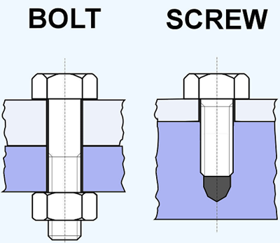 bolt vs screw compared