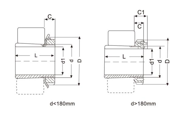 Bearing Adapter Sleeves H200 Series