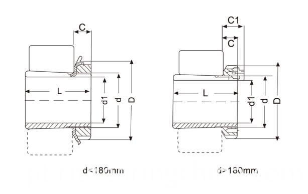Bearing Adapter Sleeves H3000 Series