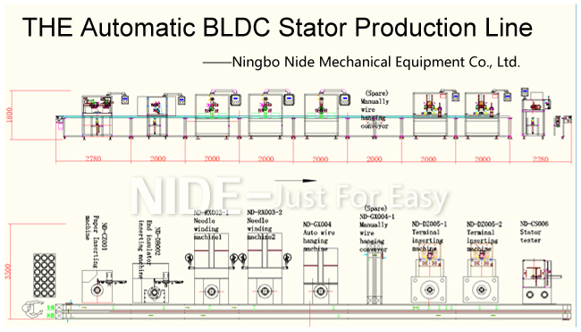 Fully-auto-BLDC-Brushless-motor-stator-production-line91