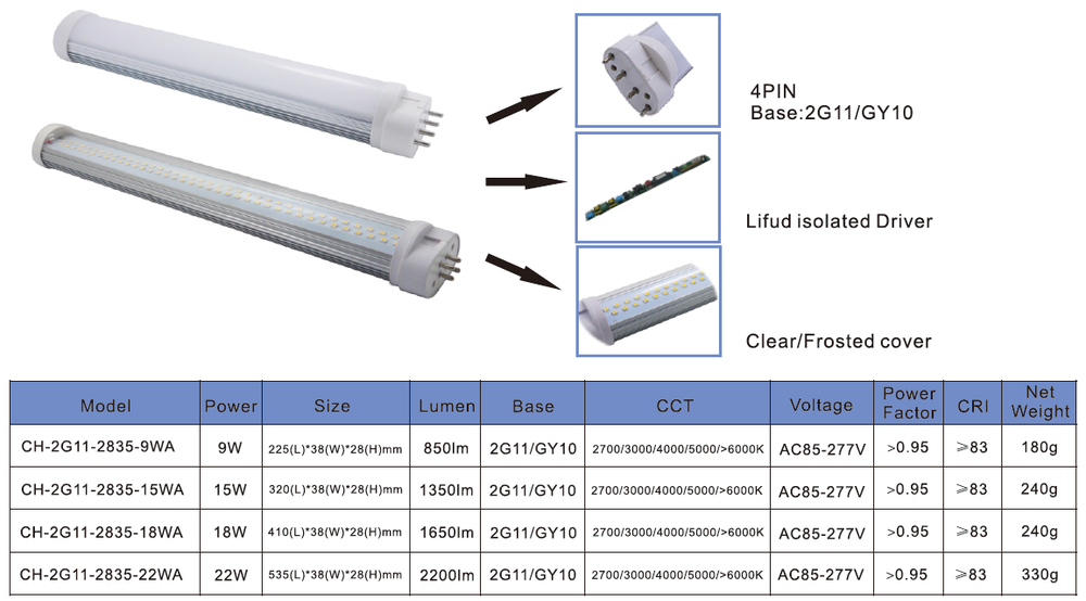 225mm 2G11 led tube AC100-277V