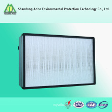 selling well all over the world China Supplier High Efficiency Customized Hepa Filter H13 for Air Filter