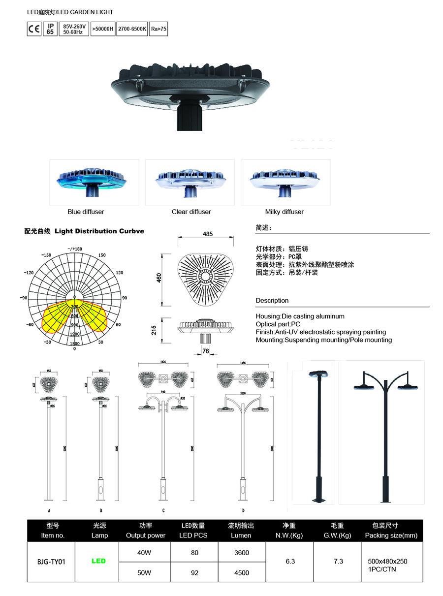 LED Garden Lights Fixtures