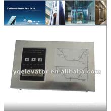 LG Aufzugstür Maschinenregler ACVF