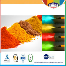 Recyclable Antioxidation Multi Metallic Colors Automotive Powder Coating