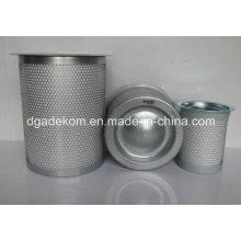 Cartouche d'élément de filtre séparateur d'air / huile pour compresseur