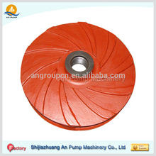slurry pump impeller and other pump parts