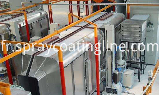 Electrostatic powder coating production line