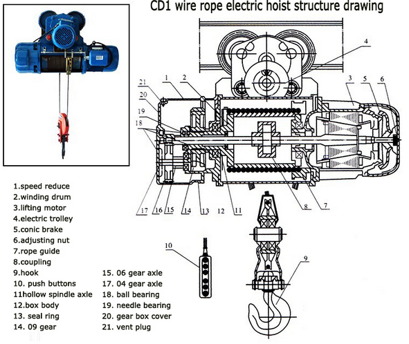 20T CD1 type wire rope electric hoist China Manufacturer