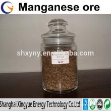 2014 fornece minério de manganês de alta qualidade com baixo preço
