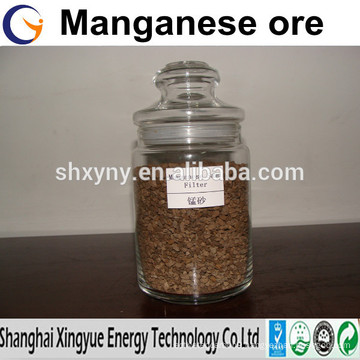 2014 provide high quaity manganese ore with low price