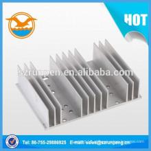 A indústria de alumínio de extrusão monta o perfil