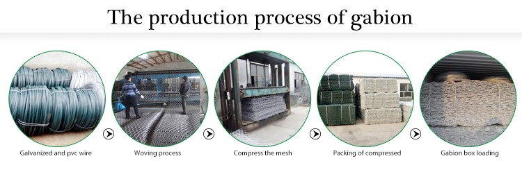 Plastic Hexagonal Gabion Wire