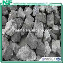Low Price of Metallurgical Coke Price with Low Sulfur Met Coke