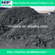 Hot Sale High Sulphur Petroleum Coke