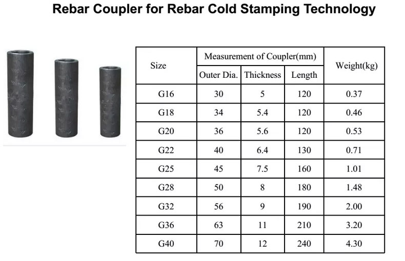 Rebar Coupling Connector specificate
