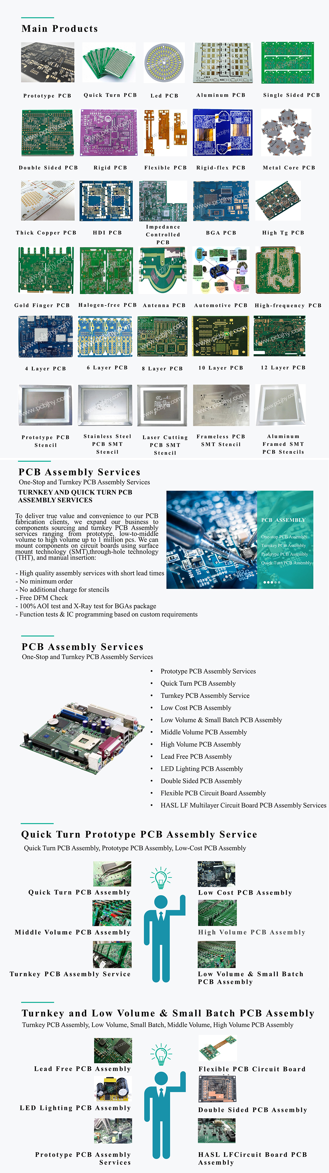 One-Stop Solution for PCB and PCB Prototype Manufacturing & Assembly