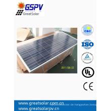 150W Poly Solarpanel mit guter Qualität und konkurrenzfähiger Fabrik Direkt nach Australien, Russland, Pakistan, Afghanistan, Iran, Nigeria und Indien usw. ...