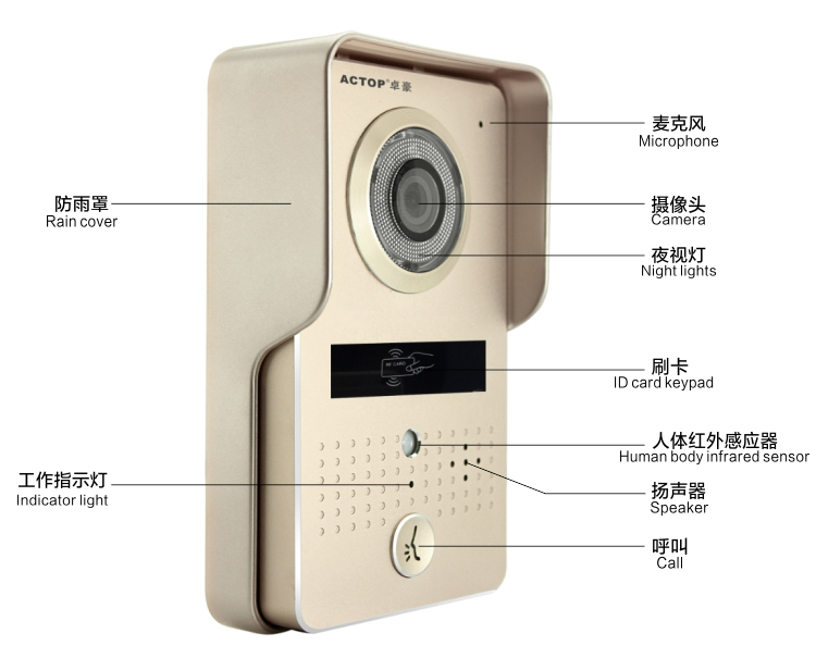 ID cards doorbell wifi