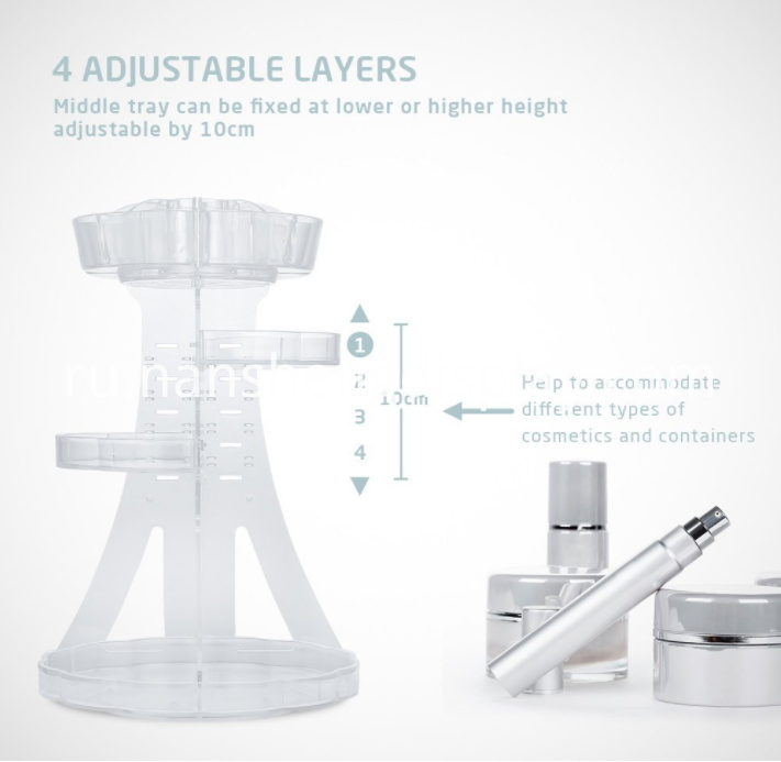 360 Degree Rotating Organizer