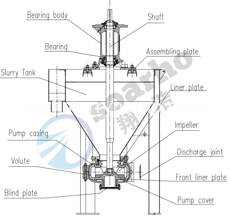 AF Froth Pump construction 2-3