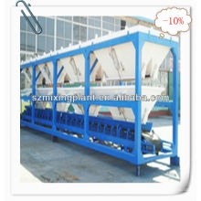 Automatic Concrete Batching Machine PLD 1600